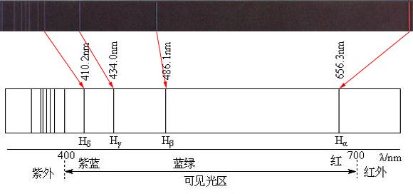H_atom_spectrum_1.jpg